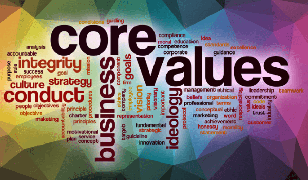what you really believe Core values